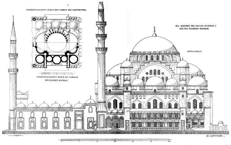 Plattegrond en dwarsdoorsnede Süleymaniye moskee